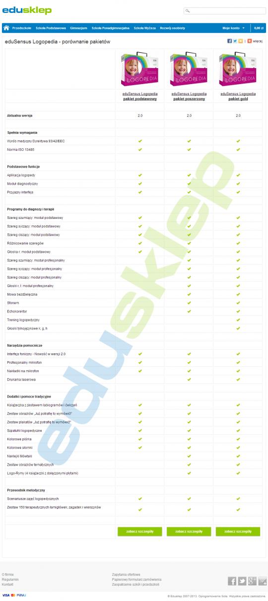 edusklep-eduSensus-Logopedia-porownanie-pakietow