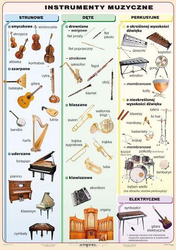 big_instrumenty-muzyczne-plansza-dydaktyczna-stiefel-eurocart