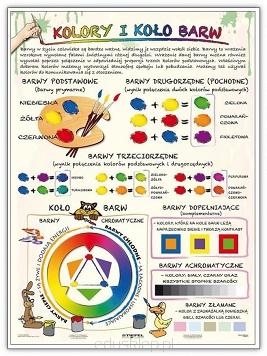 large_kolory-i-ko_o-barw-plansza-dydaktyczna-stiefel-eurocart